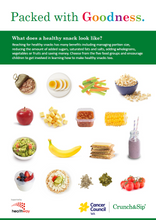 Healthy snacks handout - A4 (6916)