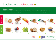 Healthy swaps poster - A3 (6912)